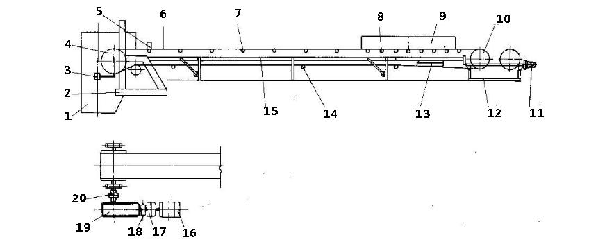 DTII型帶輸送機部件名稱介紹