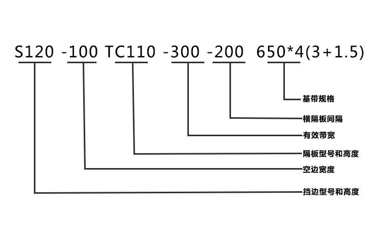 波纹挡边带规格.jpg